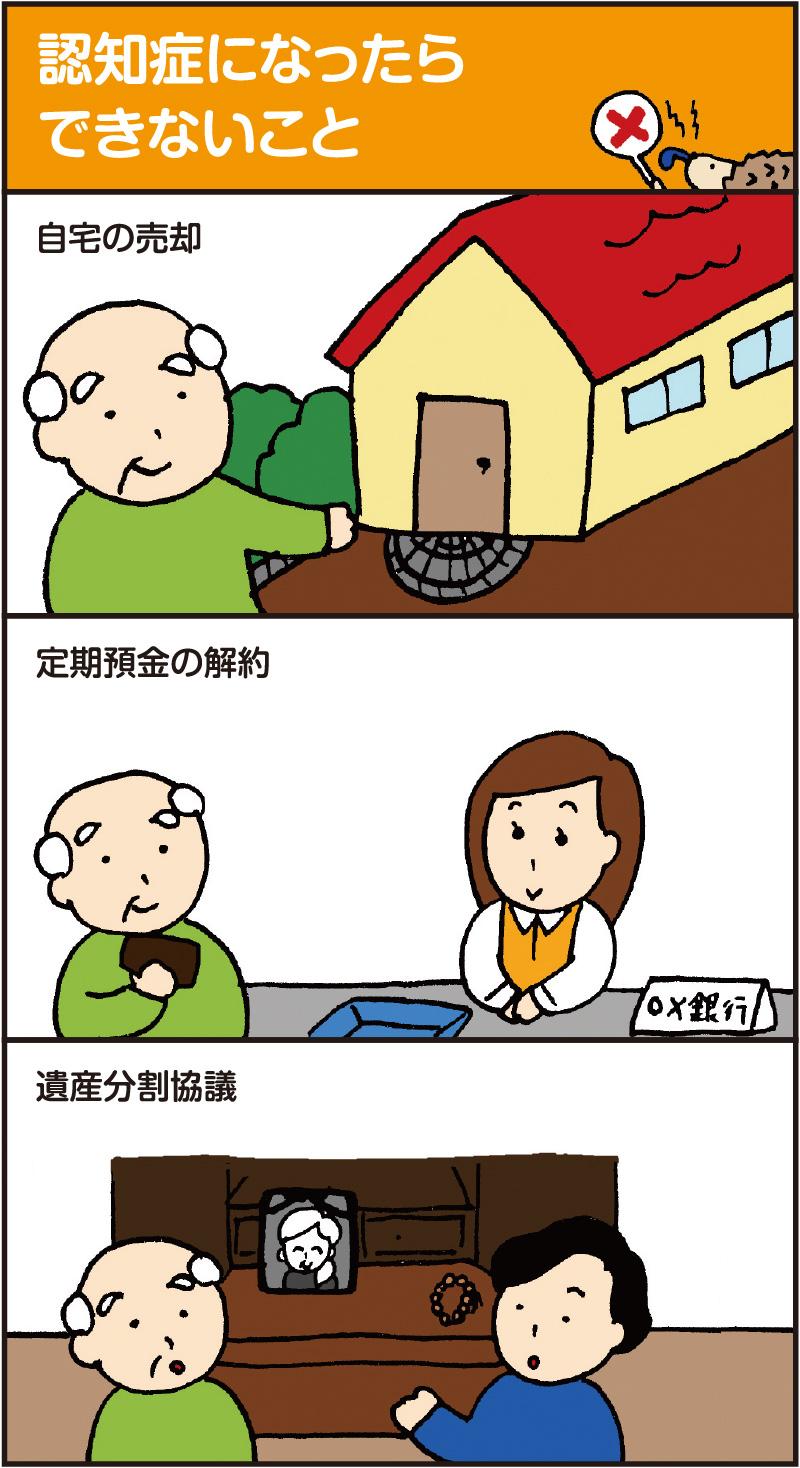 認知症になったらできないこと 自宅の売却 定期預金の解約 遺産分割協議