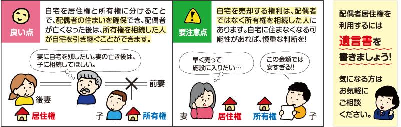 良い点 自宅を居住権と所有権に分けることで、配偶者の住まいを確保でき、配偶者が亡くなった後は、所有権を相続した人が自宅を引き継ぐことができます。要注意点 自宅を売却する権利は、配偶者ではなく所有権を相続した人にあります。自宅に住まなくなる可能性があれば、慎重な判断を! 配偶者居住権を利用するには遺言書を書きましょう!気になる方はお気軽にご相談ください。